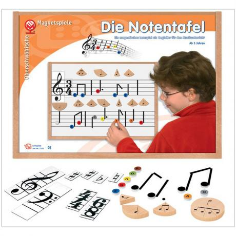 Die Notentafel – Lernspiel