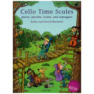 Blackwell: Cello Time Scales